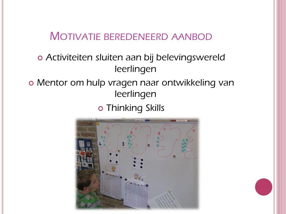 M OTIVATIE BEREDENEERD AANBOD Activiteiten sluiten aan bij belevingswereld leerlingen Mentor om hulp vragen naar ontwikkeling van leerlingen Thinking Skills