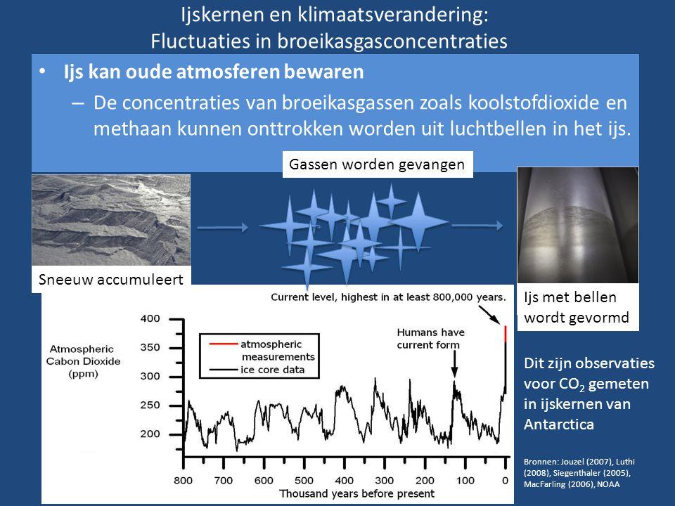 Ijskernen en klimaatsverandering: Fluctuaties in broeikasgasconcentraties Ijs kan oude atmosferen bewaren – De concentraties van broeikasgassen zoals