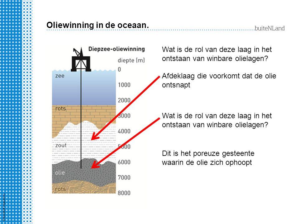 Oliewinning in de oceaan. Wat is de rol van deze laag in het ontstaan van winbare olielagen? Afdeklaag die voorkomt dat de olie ontsnapt Wat is de rol