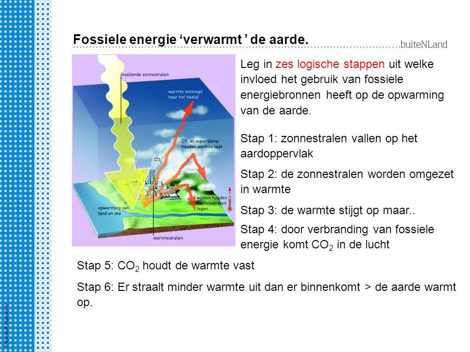 Fossiele energie 'verwarmt ' de aarde. Leg in zes logische stappen uit welke invloed het gebruik van fossiele energiebronnen heeft op de opwarming van