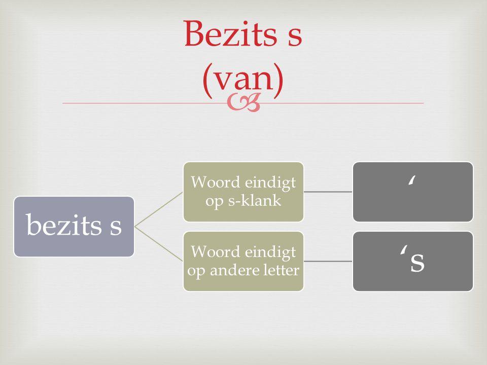  bezits s Woord eindigt op s-klank ' Woord eindigt op andere letter 's Bezits s (van)
