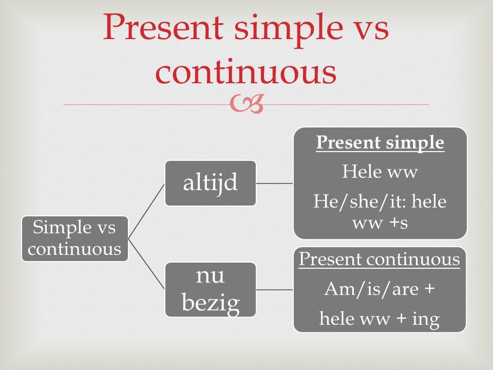  Simple vs continuous altijd Present simple Hele ww He/she/it: hele ww +s nu bezig Present continuous Am/is/are + hele ww + ing Present simple vs con