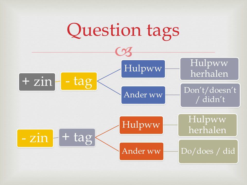  + zin- tag Hulpww Hulpww herhalen Ander ww Don't/doesn't / didn't Question tags - zin+ tag Hulpww Hulpww herhalen Ander ww Do/does / did