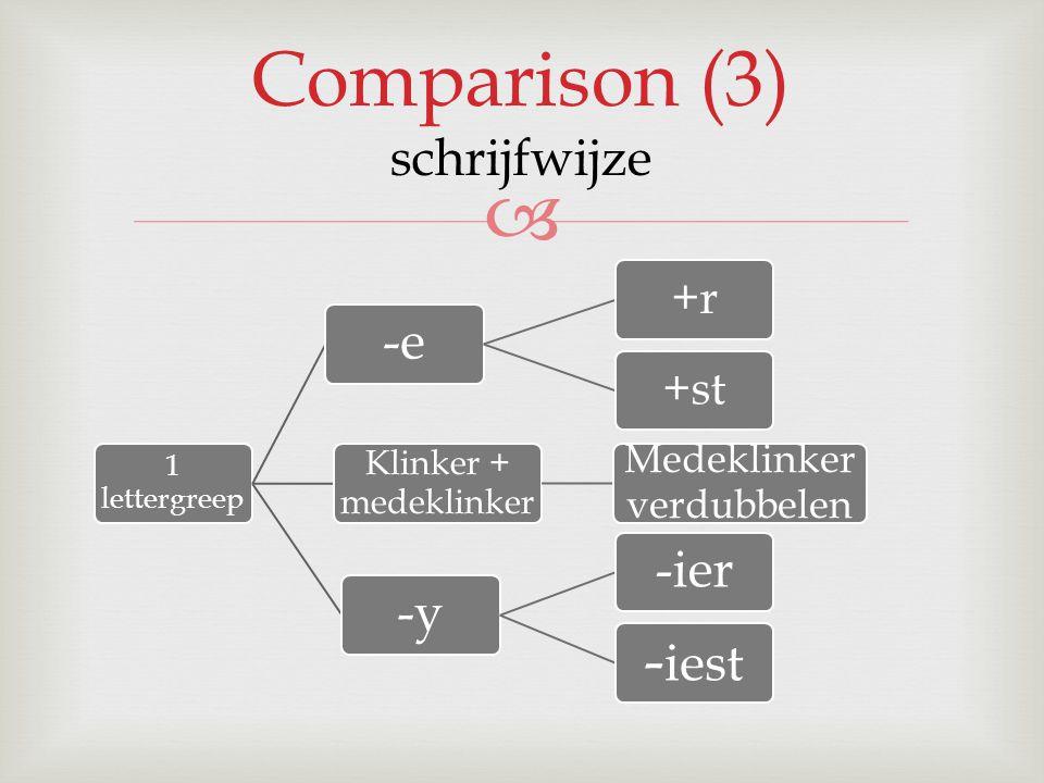  1 lettergreep -e +r+st Klinker + medeklinker Medeklinker verdubbelen -y-ier - iest Comparison (3) schrijfwijze