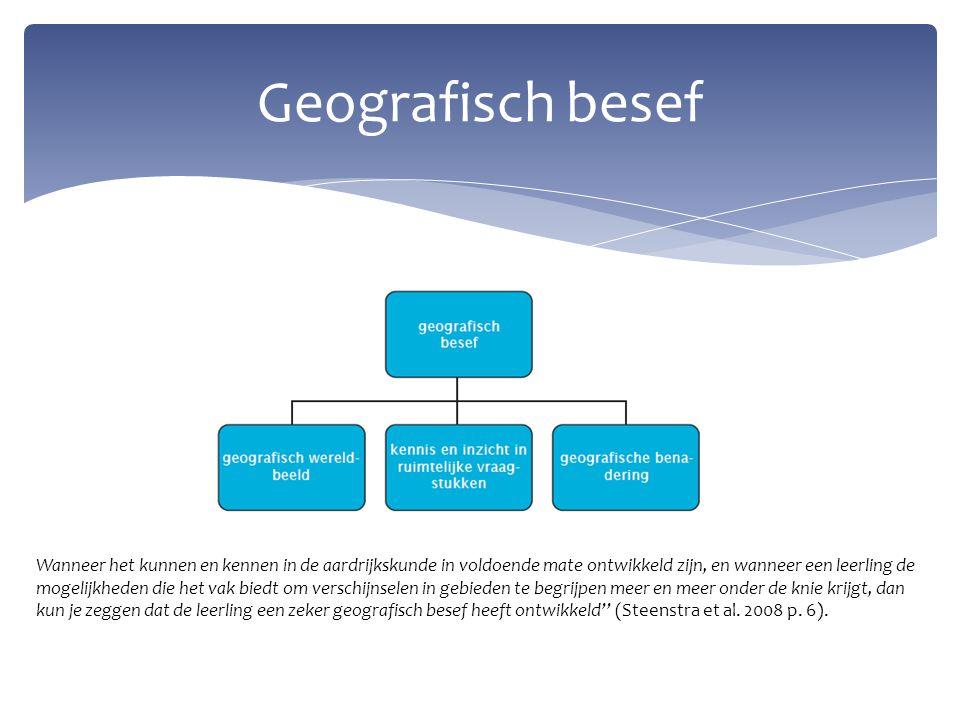 Vakdidactiek Geografische vierslag Waarnemen Herkennen Verklaren Waarderen In- en uitzoomen Eigen omgeving Nederland Europa De Wereld Onderdelen van multiperspectivisch kijken Economisch Sociaal Politiek Cultureel Individueel Natuurlijk