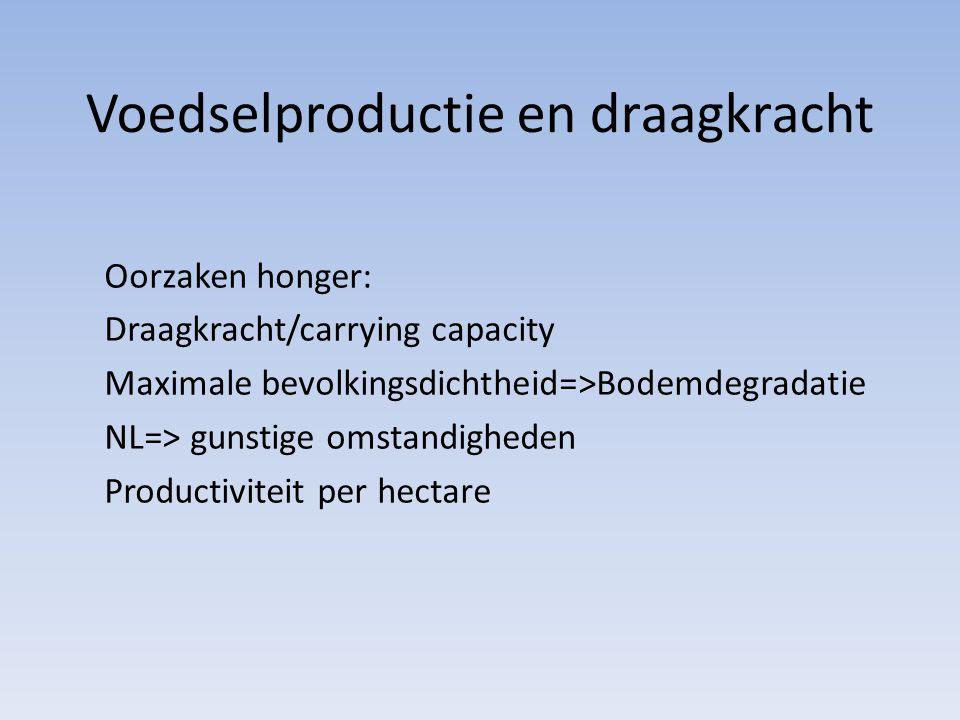 Voedselproductie en draagkracht Oorzaken honger: Draagkracht/carrying capacity Maximale bevolkingsdichtheid=>Bodemdegradatie NL=> gunstige omstandigheden Productiviteit per hectare