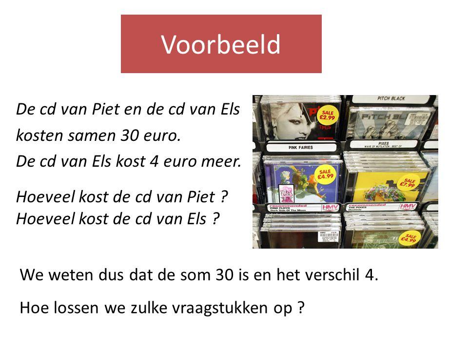 Voorbeeld De cd van Piet en de cd van Els kosten samen 30 euro. De cd van Els kost 4 euro meer. Hoeveel kost de cd van Piet ? Hoeveel kost de cd van E