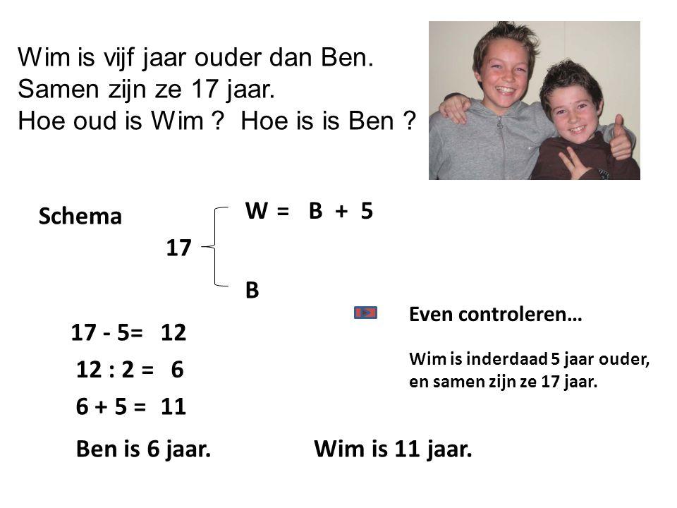 Wim is vijf jaar ouder dan Ben. Samen zijn ze 17 jaar. Hoe oud is Wim ? Hoe is is Ben ? 17 - 5= B W 17 12 6 + 5 = Schema 12 : 2 =6 Ben is 6 jaar. 11 W