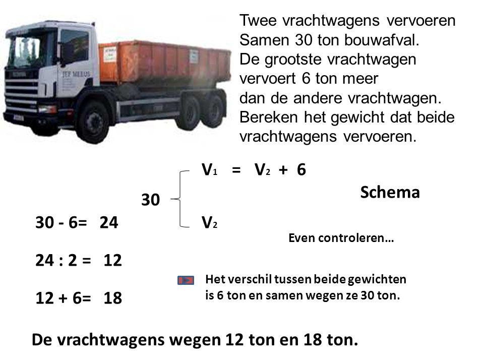 Twee vrachtwagens vervoeren Samen 30 ton bouwafval. De grootste vrachtwagen vervoert 6 ton meer dan de andere vrachtwagen. Bereken het gewicht dat bei