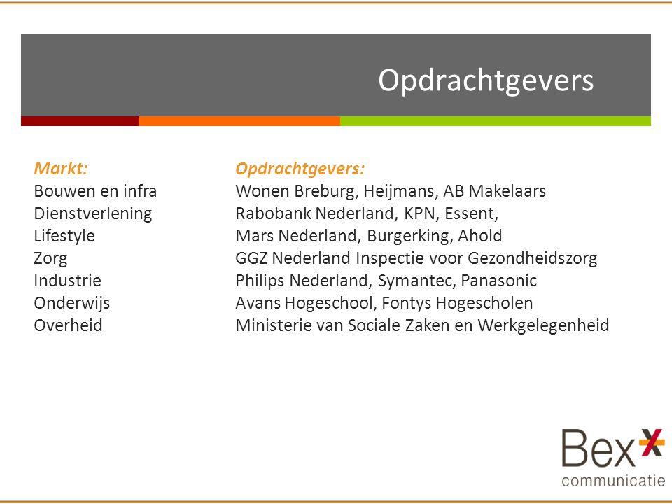 Markt:Opdrachtgevers: Bouwen en infra Wonen Breburg, Heijmans, AB Makelaars DienstverleningRabobank Nederland, KPN, Essent, LifestyleMars Nederland, B