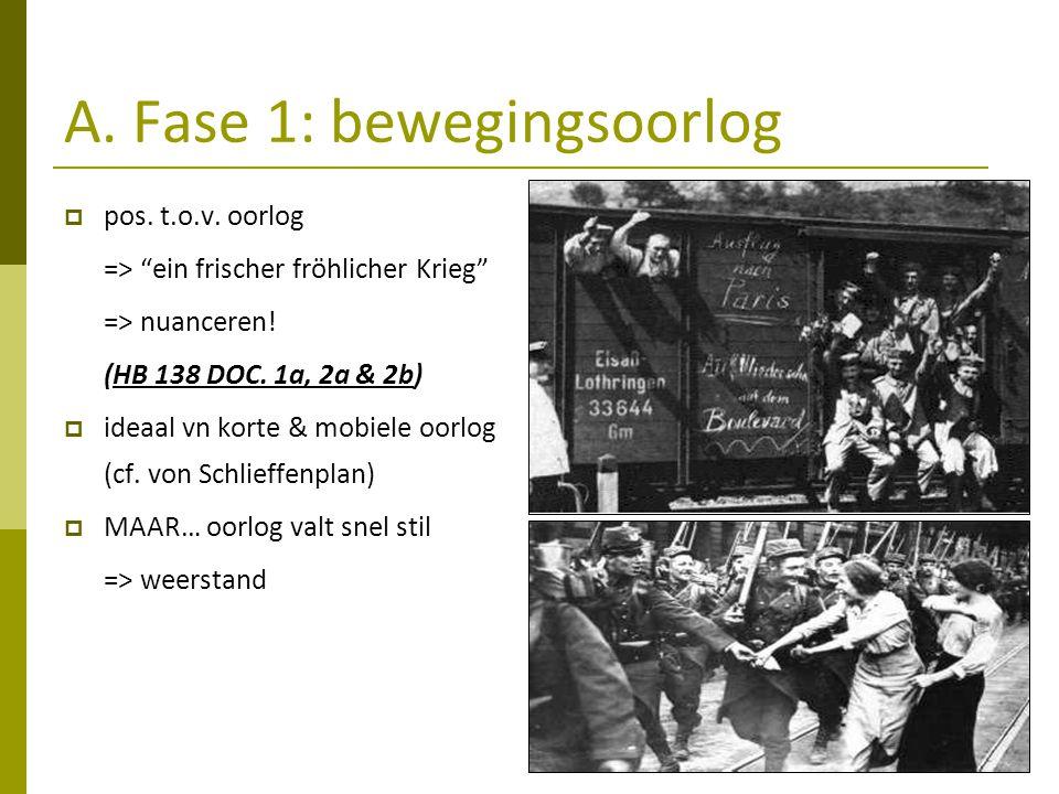 "A. Fase 1: bewegingsoorlog  pos. t.o.v. oorlog => ""ein frischer fröhlicher Krieg"" => nuanceren! (HB 138 DOC. 1a, 2a & 2b)  ideaal vn korte & mobiele"