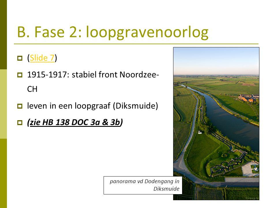 B. Fase 2: loopgravenoorlog  (Slide 7)Slide 7  1915-1917: stabiel front Noordzee- CH  leven in een loopgraaf (Diksmuide)  (zie HB 138 DOC 3a & 3b)
