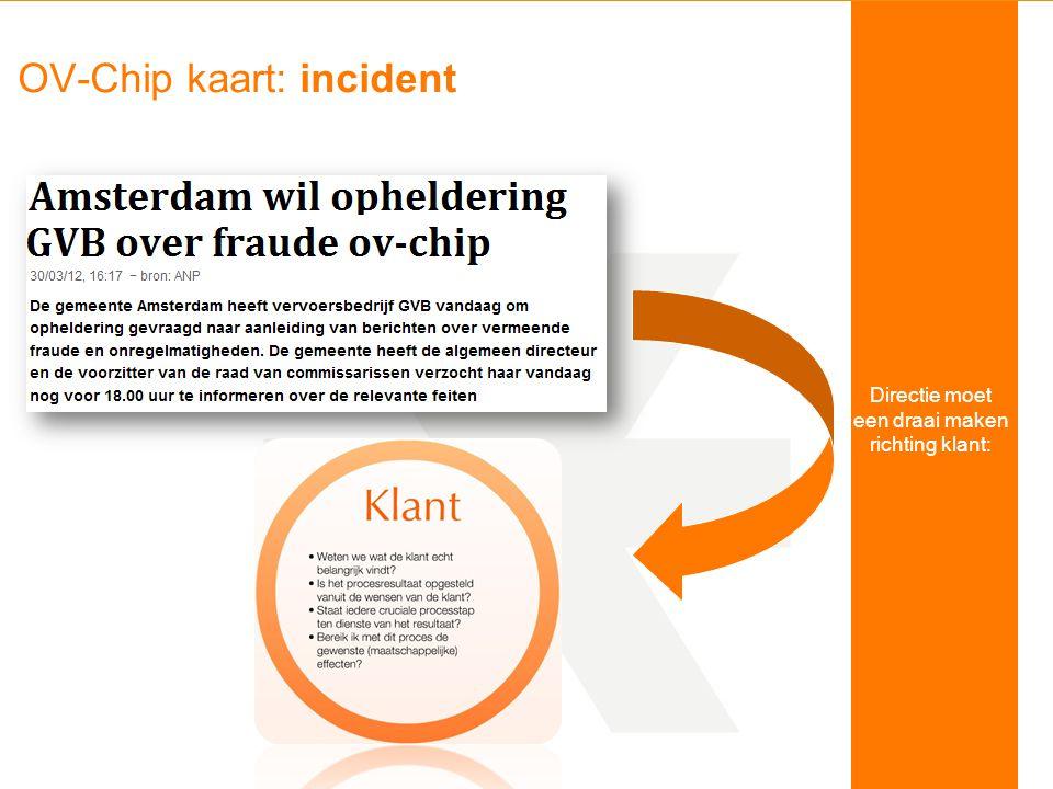 OV-Chip kaart: incident Directie moet een draai maken richting klant: