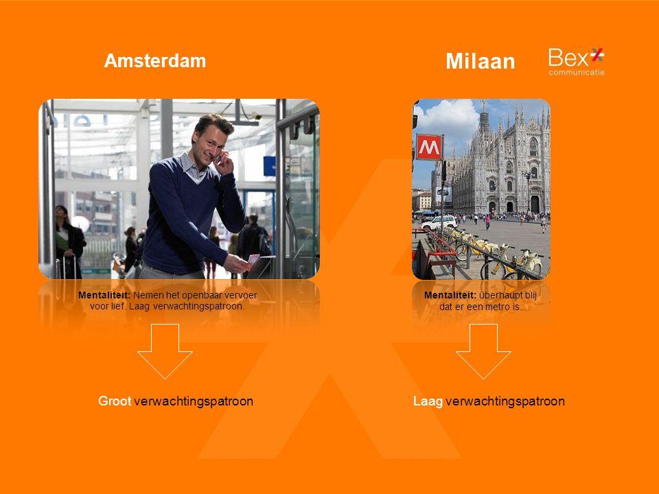 Amsterdam Milaan Mentaliteit: überhaupt blij dat er een metro is. Mentaliteit: Nemen het openbaar vervoer voor lief. Laag verwachtingspatroon. Groot v