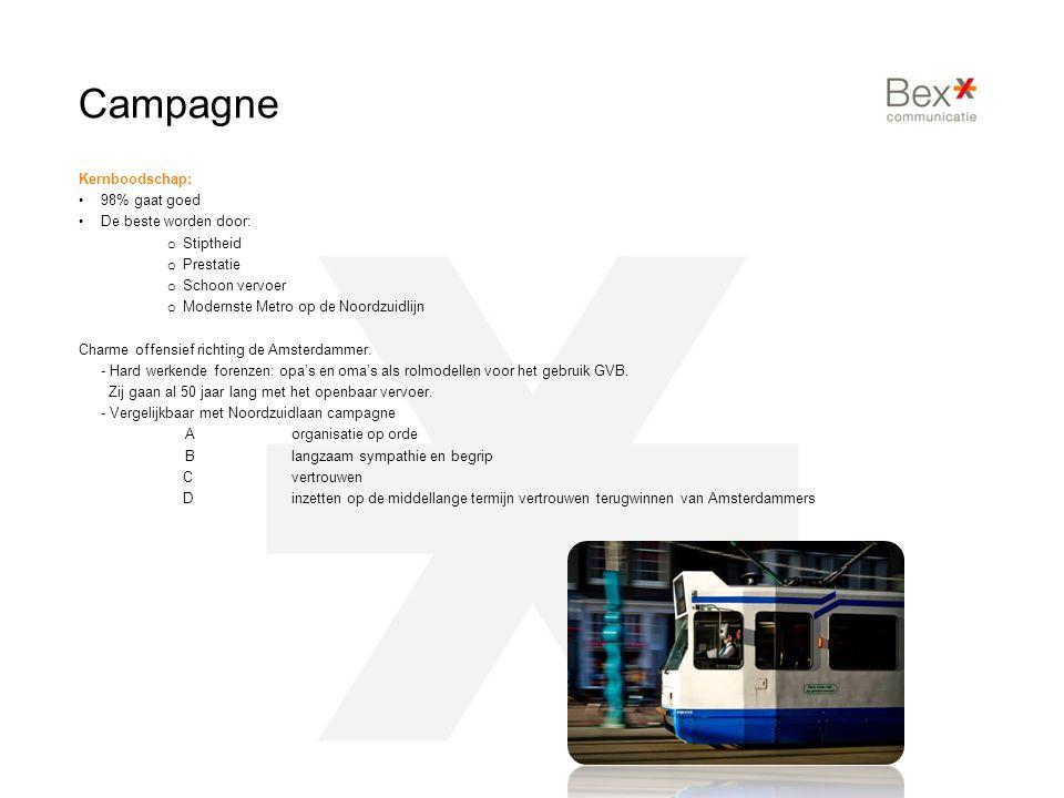 Campagne Kernboodschap: 98% gaat goed De beste worden door: o Stiptheid o Prestatie o Schoon vervoer o Modernste Metro op de Noordzuidlijn Charme offensief richting de Amsterdammer.