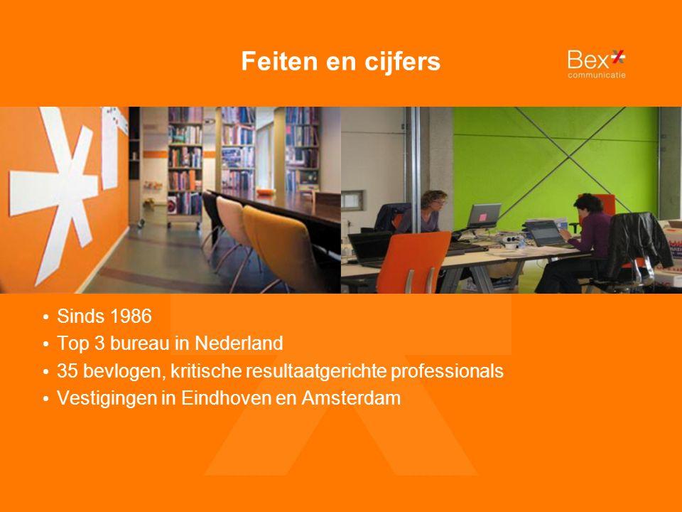 Sinds 1986 Top 3 bureau in Nederland 35 bevlogen, kritische resultaatgerichte professionals Vestigingen in Eindhoven en Amsterdam Feiten en cijfers