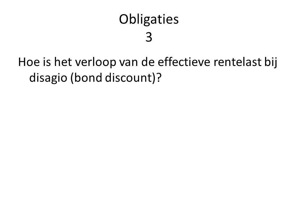 Obligaties Bij disagio oplopende effectieve rentelast Contante waarde van de resterende rente en aflossingsverplichtingen loopt op.