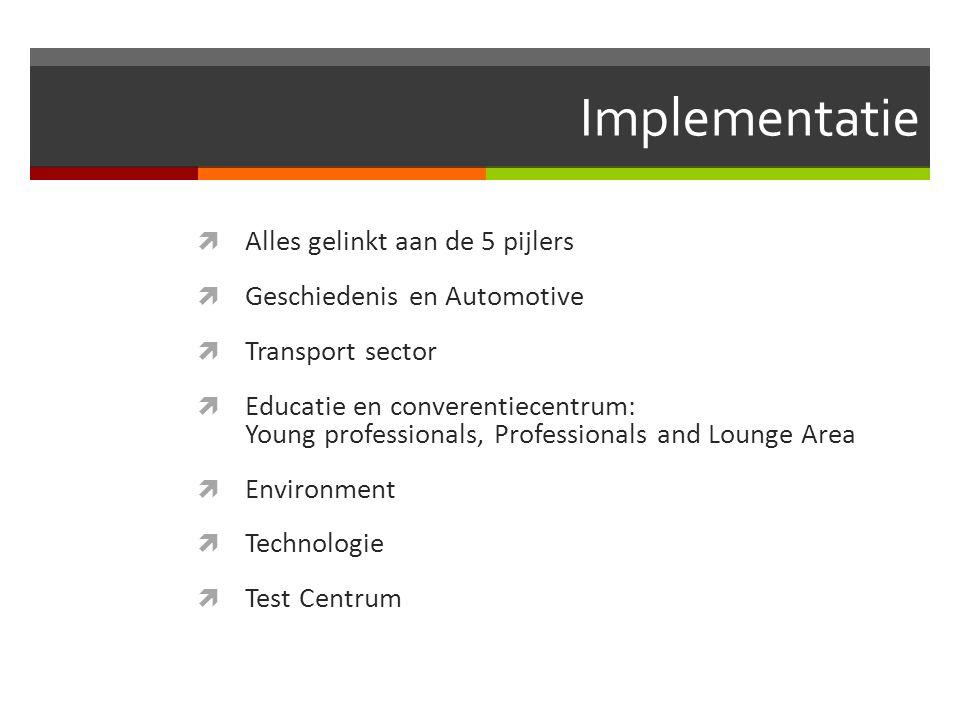 Implementatie  Alles gelinkt aan de 5 pijlers  Geschiedenis en Automotive  Transport sector  Educatie en converentiecentrum: Young professionals,