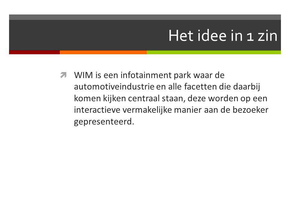 Het idee in 1 zin  WIM is een infotainment park waar de automotiveindustrie en alle facetten die daarbij komen kijken centraal staan, deze worden op