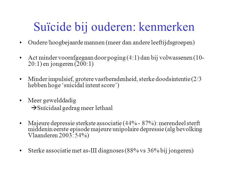Suïcide bij ouderen: kenmerken Oudere/hoogbejaarde mannen (meer dan andere leeftijdsgroepen) Act minder voorafgegaan door poging (4:1) dan bij volwass