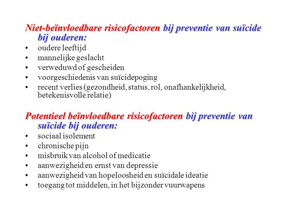 Niet-beïnvloedbare risicofactoren bij preventie van suïcide bij ouderen: oudere leeftijd mannelijke geslacht verweduwd of gescheiden voorgeschiedenis