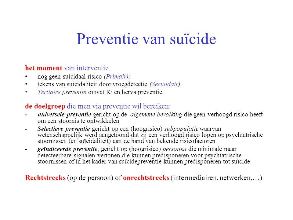 Preventie van suïcide het moment van interventie nog geen suicidaal risico (Primair); tekens van suicidaliteit door vroegdetectie (Secundair) Tertiair