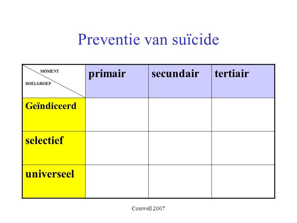 Conwell 2007 Preventie van suïcide MOMENT DOELGROEP primairsecundairtertiair Geïndiceerd selectief universeel