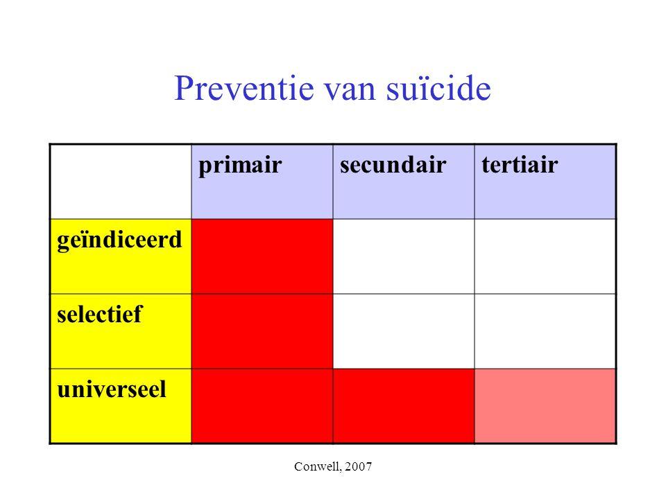 Conwell, 2007 Preventie van suïcide primairsecundairtertiair geïndiceerd selectief universeel