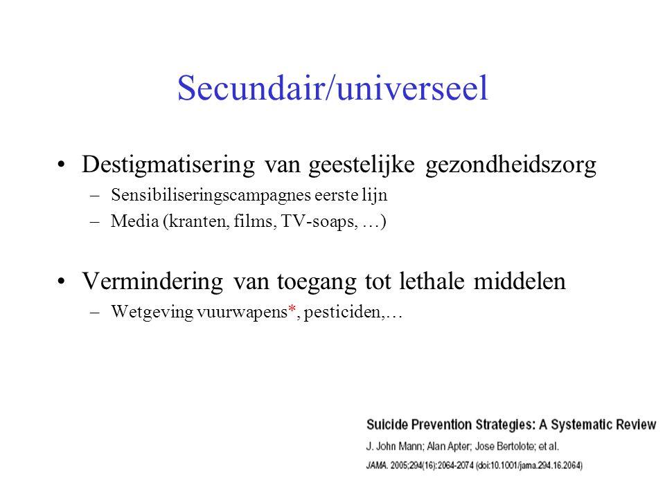 Secundair/universeel Destigmatisering van geestelijke gezondheidszorg –Sensibiliseringscampagnes eerste lijn –Media (kranten, films, TV-soaps, …) Verm