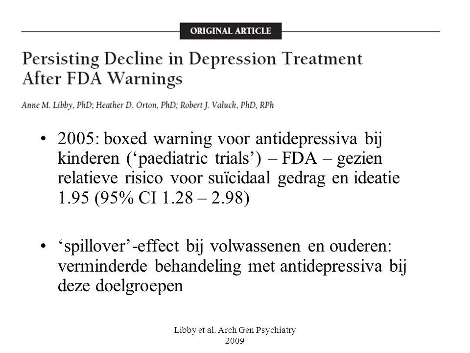 Libby et al. Arch Gen Psychiatry 2009 2005: boxed warning voor antidepressiva bij kinderen ('paediatric trials') – FDA – gezien relatieve risico voor