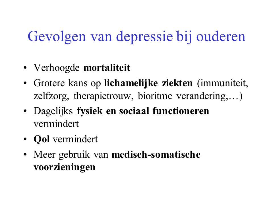 Gevolgen van depressie bij ouderen Verhoogde mortaliteit Grotere kans op lichamelijke ziekten (immuniteit, zelfzorg, therapietrouw, bioritme veranderi
