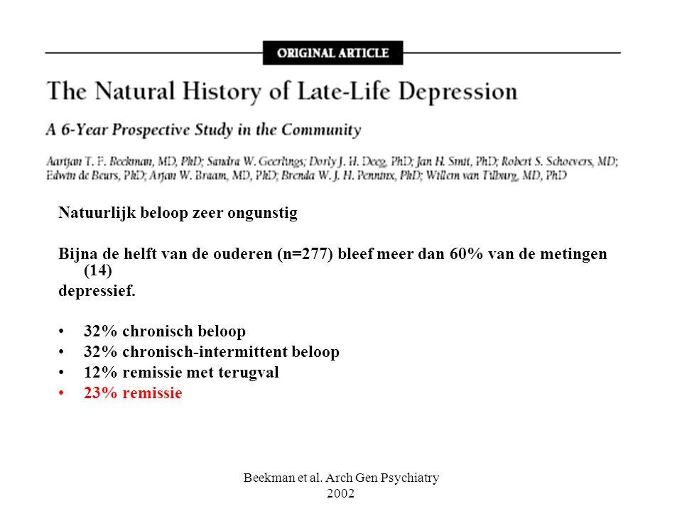 Beekman et al. Arch Gen Psychiatry 2002 Natuurlijk beloop zeer ongunstig Bijna de helft van de ouderen (n=277) bleef meer dan 60% van de metingen (14)