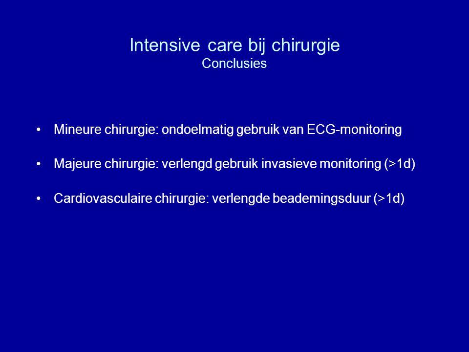 Intensive care bij chirurgie Conclusies Mineure chirurgie: ondoelmatig gebruik van ECG-monitoring Majeure chirurgie: verlengd gebruik invasieve monito