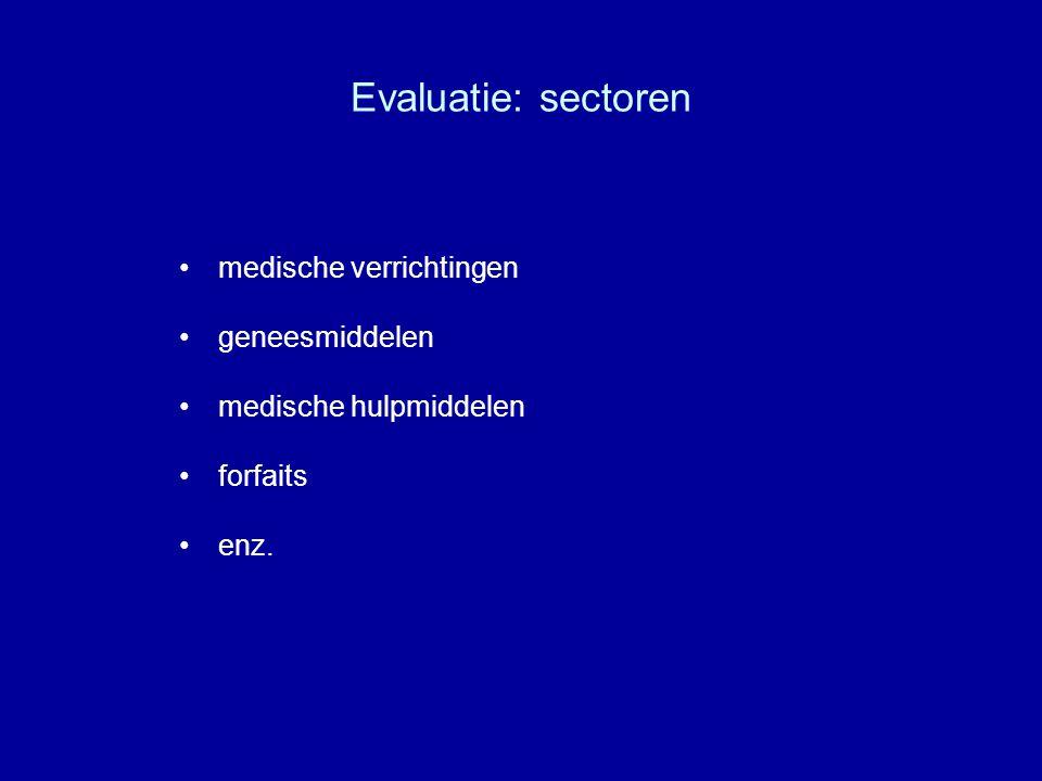 Evaluatie: sectoren medische verrichtingen geneesmiddelen medische hulpmiddelen forfaits enz.