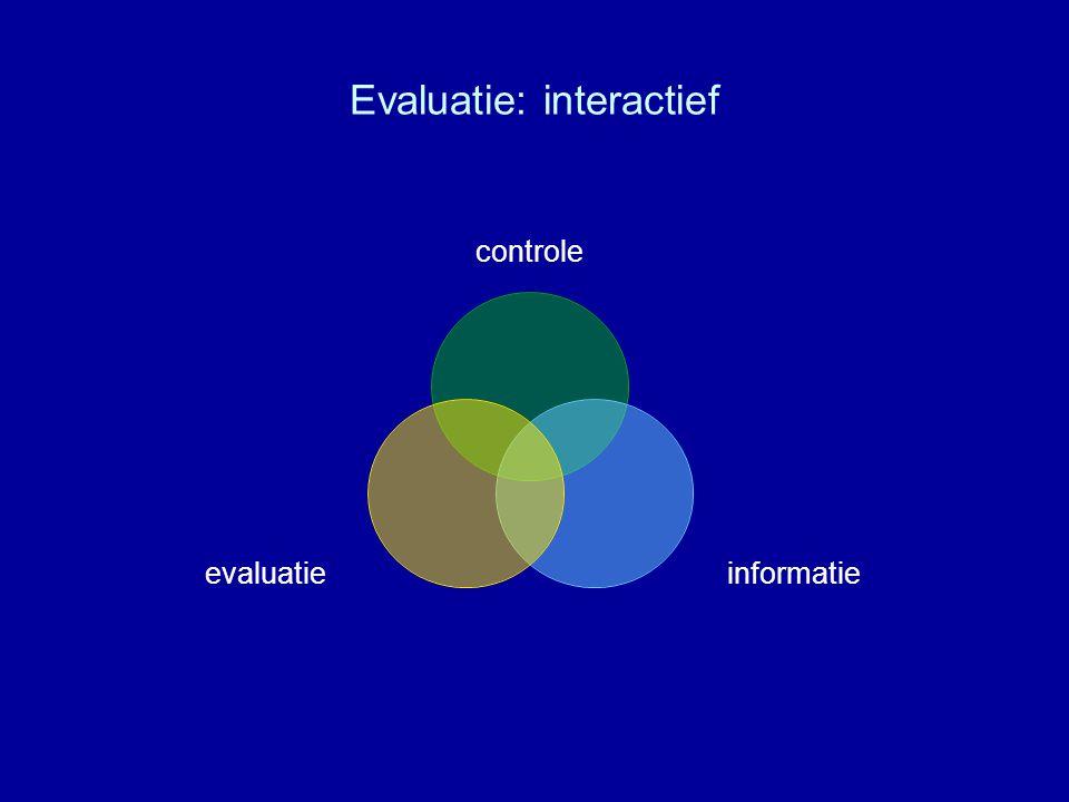Evaluatie: interactief controle informatieevaluatie