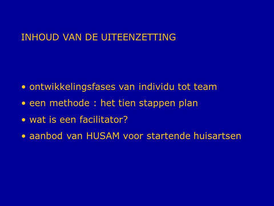 Stap 1: omschrijven persoonlijke visie huisartsgeneeskunde Stap 2: zoeken welke praktijkvorm best bij die visie past Stap 3: bepalen van gemeenschappelijke visie en missie Stap 4: vertalen visie en missie in concrete doelstellingen Stap 5: inventariseren en invullen deeltaken en mandaten Stap 6: verdelen taken en opstellen organigram Stap 7: afspraken rond vormen van gestructureerd overleg Stap 8: opstellen van een contract Stap 9: opstellen van een huishoudelijk reglement Stap 10: bekendmaken aan patiëntenpopulatie GOED SAMENWERKEN IN TIEN STAPPEN STAP 5 Inventariseren en invullen van deeltaken en mandaten Brainstorming