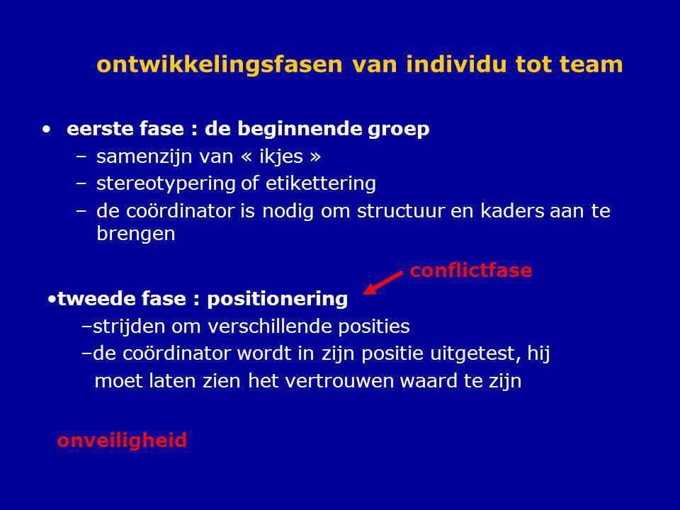 ontwikkelingsfasen van individu tot team derde fase : wij -denken –de coördinator is erkend, de groepsleden kunnen zich t.o.v.