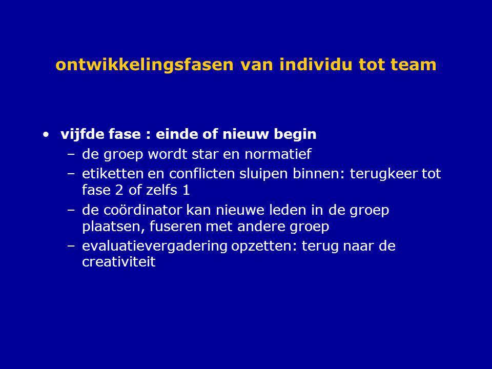 ontwikkelingsfases in de TIJD van individu tot team fase1 fase2 fase3 fase4 fase5 nieuw lid losse team met eigen associatie identiteit INTENSITEIT van samenwerken conflictfase