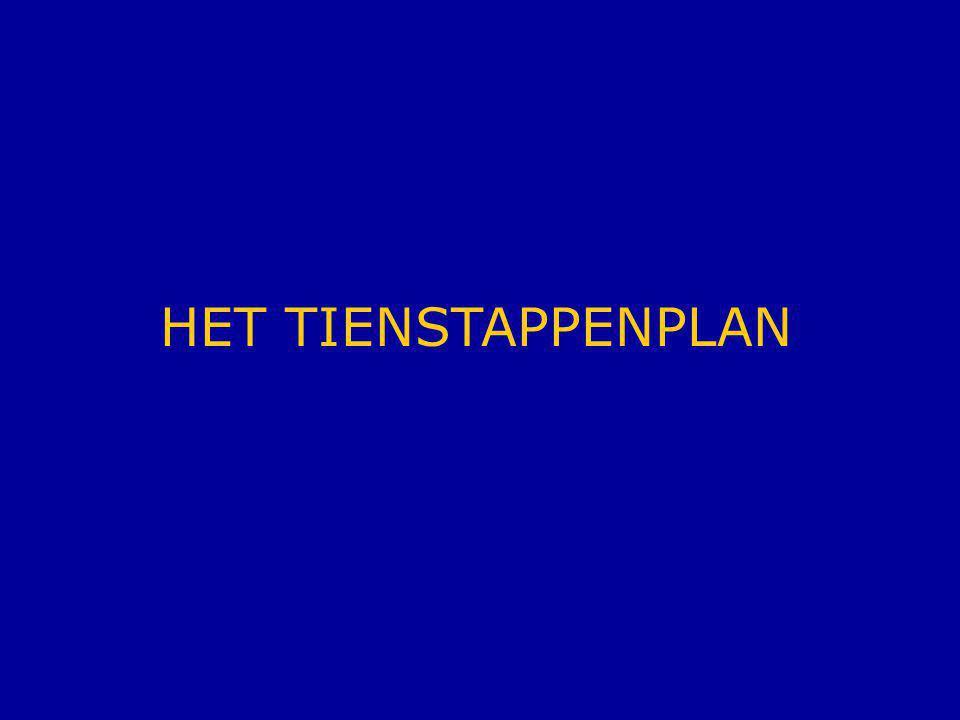 Stap 1: omschrijven persoonlijke visie huisartsgeneeskunde Stap 2: zoeken welke praktijkvorm best bij die visie past Stap 3: bepalen van gemeenschappelijke visie en missie Stap 4: vertalen visie en missie in concrete doelstellingen Stap 5: inventariseren en invullen deeltaken en mandaten Stap 6: verdelen taken en opstellen organigram Stap 7: afspraken rond vormen van gestructureerd overleg Stap 8: opstellen van een contract Stap 9: opstellen van een huishoudelijk reglement Stap 10: bekendmaken aan patiëntenpopulatie GOED SAMENWERKEN IN TIEN STAPPEN STAP 10 Bekendmaking van de nieuwe samenwerking aan ….
