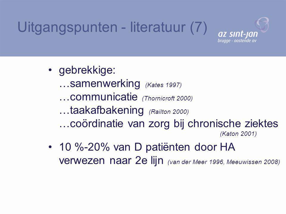 gebrekkige: …samenwerking (Kates 1997) …communicatie (Thornicroft 2000) …taakafbakening (Railton 2000) …coördinatie van zorg bij chronische ziektes (K