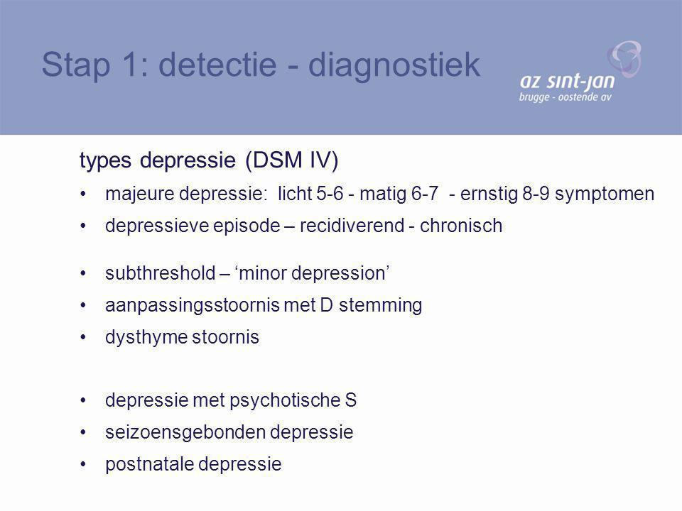 types depressie (DSM IV) majeure depressie: licht 5-6 - matig 6-7 - ernstig 8-9 symptomen depressieve episode – recidiverend - chronisch subthreshold
