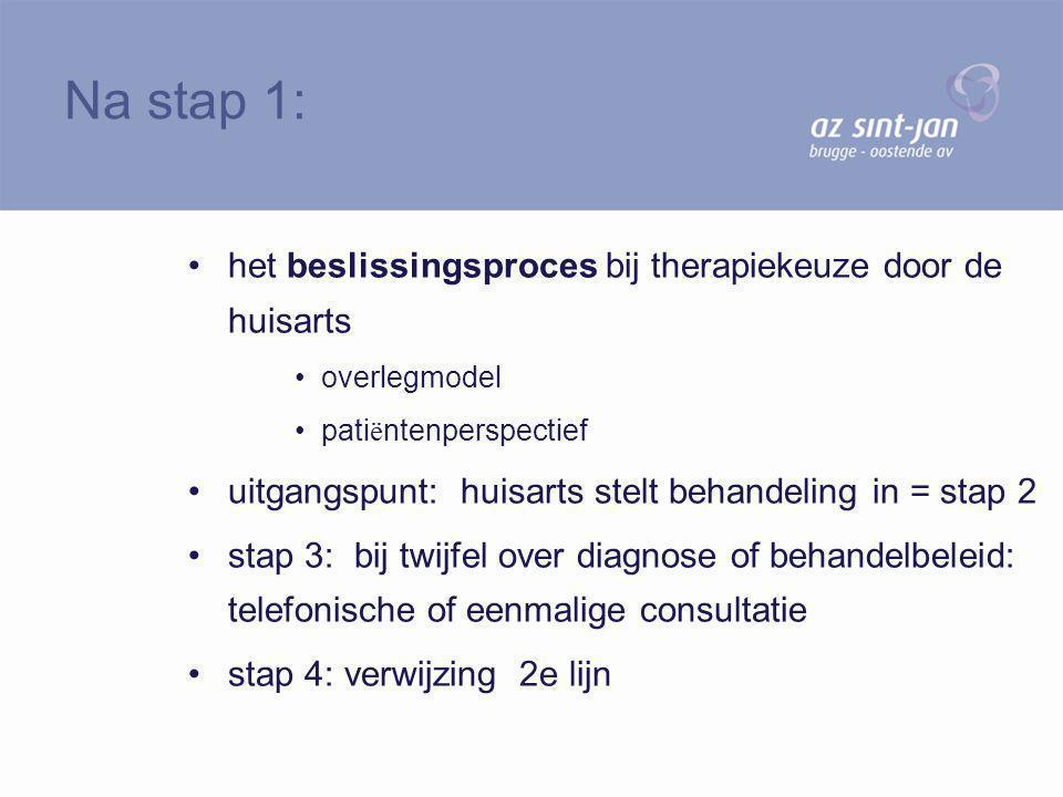 het beslissingsproces bij therapiekeuze door de huisarts overlegmodel pati ë ntenperspectief uitgangspunt: huisarts stelt behandeling in = stap 2 stap