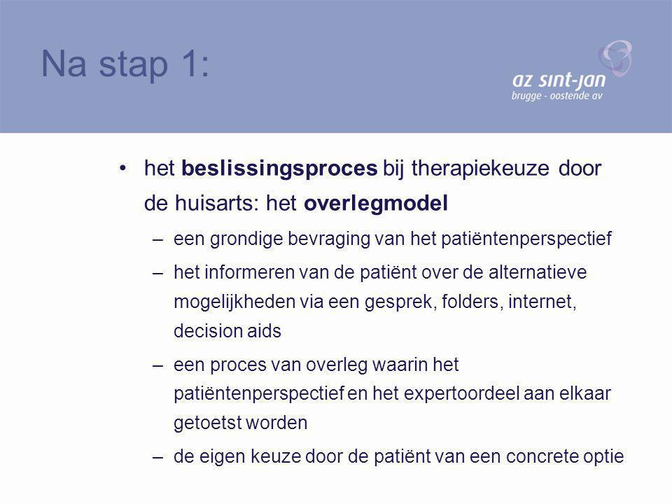 het beslissingsproces bij therapiekeuze door de huisarts: het overlegmodel –een grondige bevraging van het patiëntenperspectief –het informeren van de