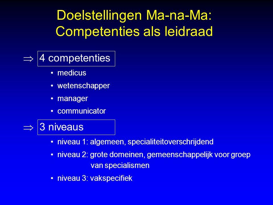 Doelstellingen Ma-na-Ma: Competenties als leidraad  4 competenties medicus wetenschapper manager communicator  3 niveaus niveau 1: algemeen, special
