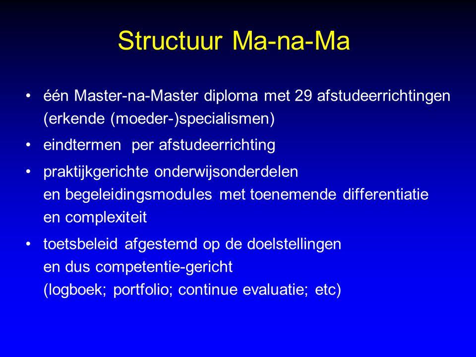 Structuur Ma-na-Ma één Master-na-Master diploma met 29 afstudeerrichtingen (erkende (moeder-)specialismen) eindtermen per afstudeerrichting praktijkge