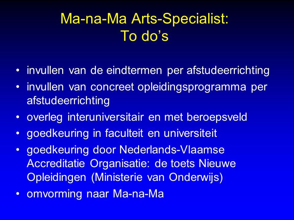 Ma-na-Ma Arts-Specialist: To do's invullen van de eindtermen per afstudeerrichting invullen van concreet opleidingsprogramma per afstudeerrichting ove