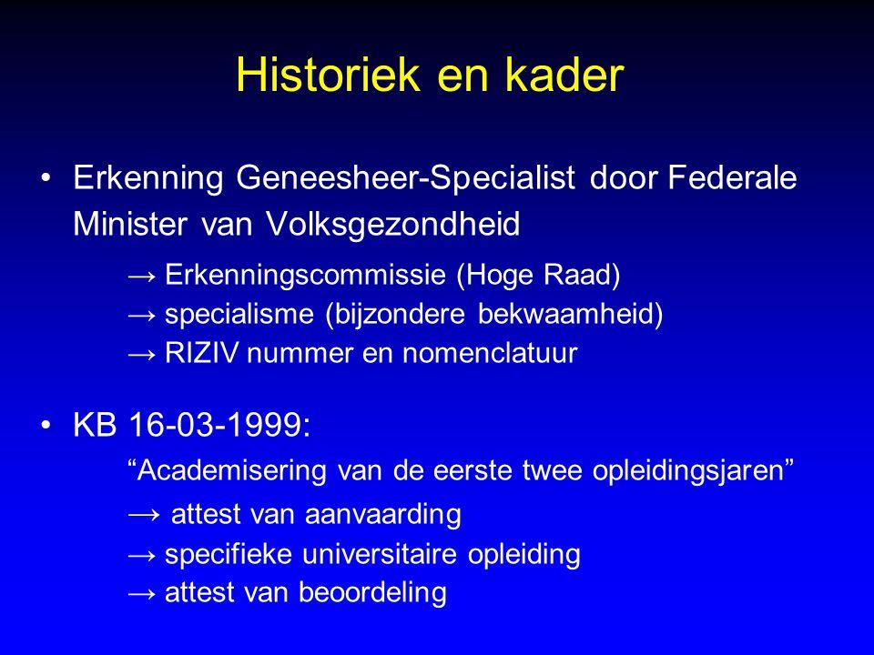 Historiek en kader Erkenning Geneesheer-Specialist door Federale Minister van Volksgezondheid → Erkenningscommissie (Hoge Raad) → specialisme (bijzond