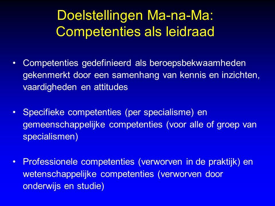 Doelstellingen Ma-na-Ma: Competenties als leidraad Competenties gedefinieerd als beroepsbekwaamheden gekenmerkt door een samenhang van kennis en inzic