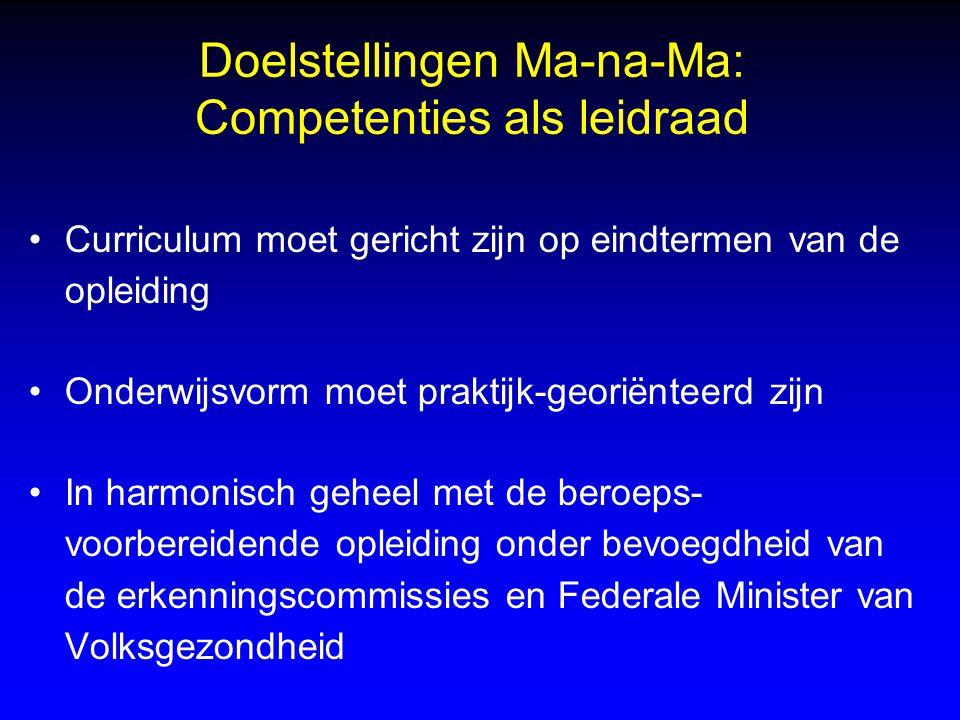Doelstellingen Ma-na-Ma: Competenties als leidraad Curriculum moet gericht zijn op eindtermen van de opleiding Onderwijsvorm moet praktijk-georiënteer