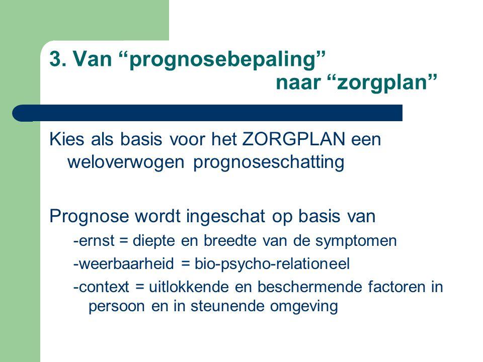 """3. Van """"prognosebepaling"""" naar """"zorgplan"""" Kies als basis voor het ZORGPLAN een weloverwogen prognoseschatting Prognose wordt ingeschat op basis van -e"""